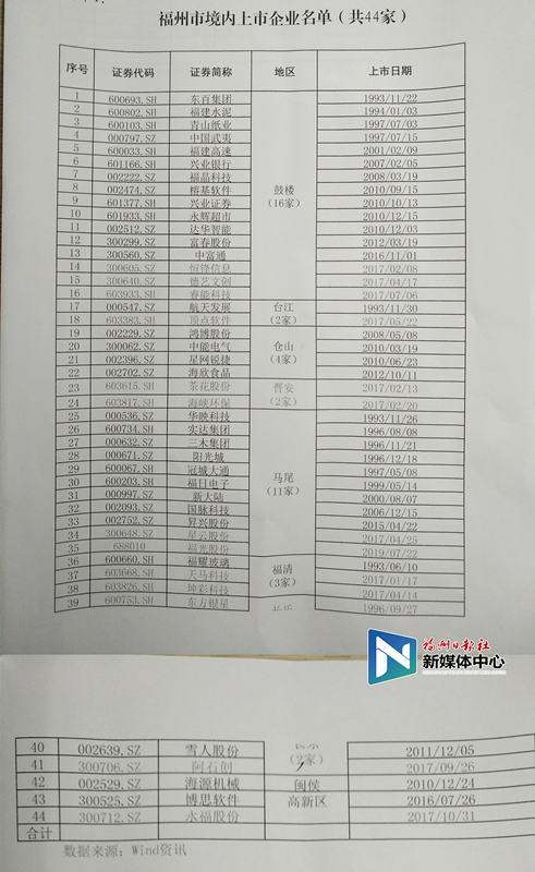 福光股份(688010):科创板福建第一股来自福州