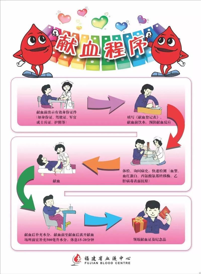 台江28日将举行无偿献血志愿服务,快报名!