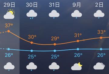 冷空气终于来了!福州明起降温!还有雨雨雨……