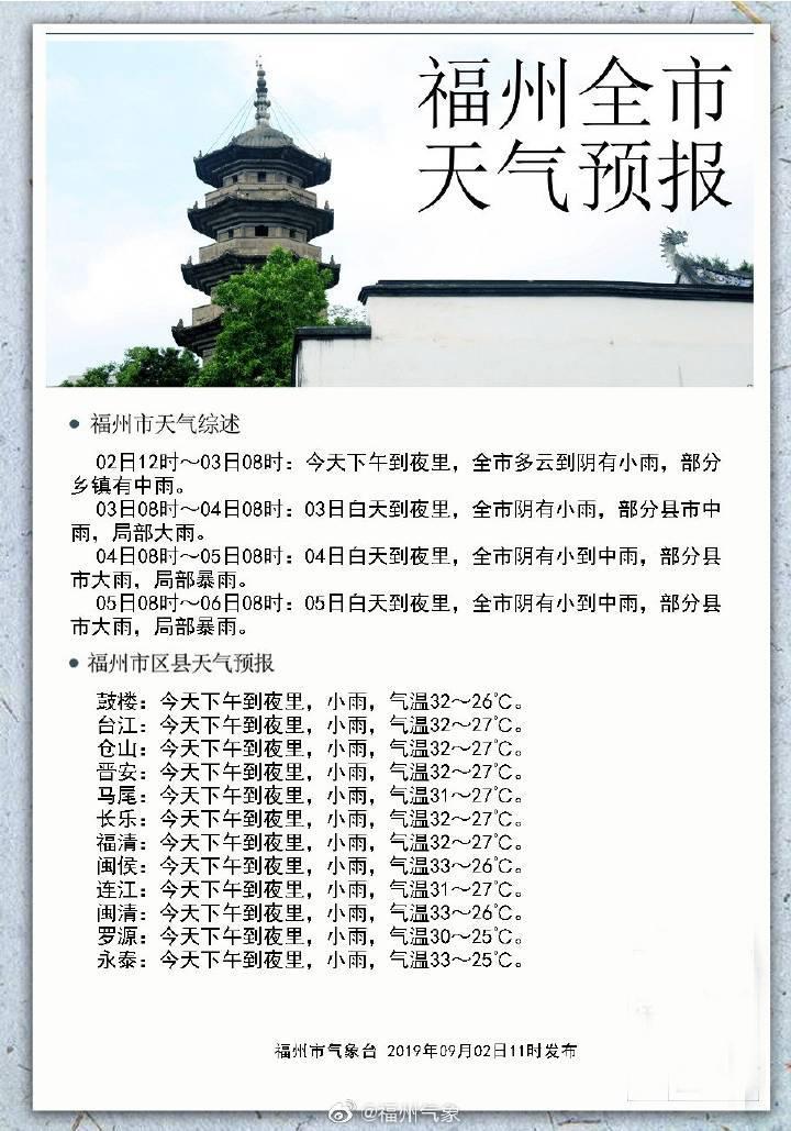 热!开学第一天,福州3地上榜全国高温排行榜!