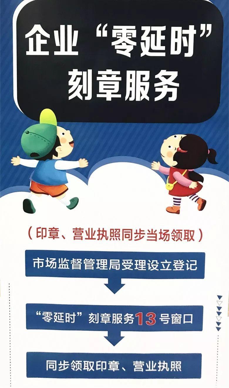 """晋安再推便民新举措!新增一项""""零延时""""业务"""