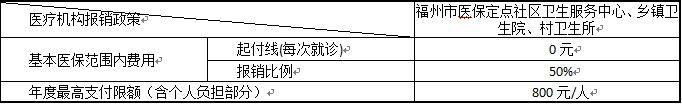 2020年连江医保缴费启动 这些细节要注意
