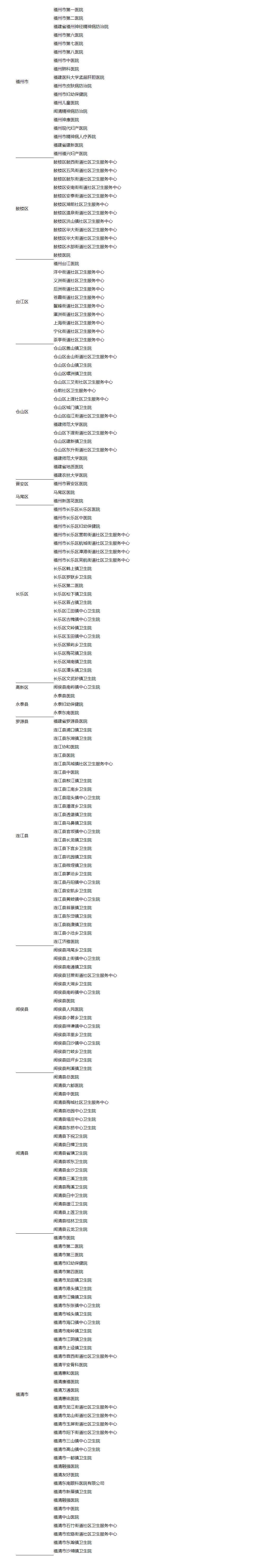 致湖北武漢來榕返榕人員的一封信