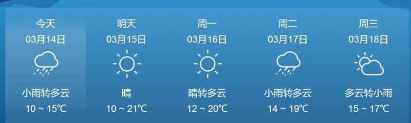 """晴朗限时放松 下周二阴雨天气再""""复工"""""""