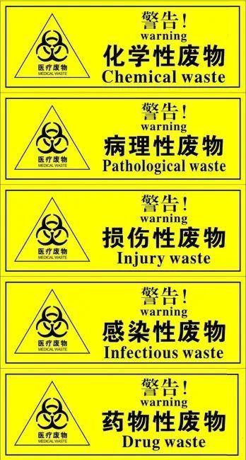血糖针、酒精棉、过期药品,这些医疗垃圾如何处理?