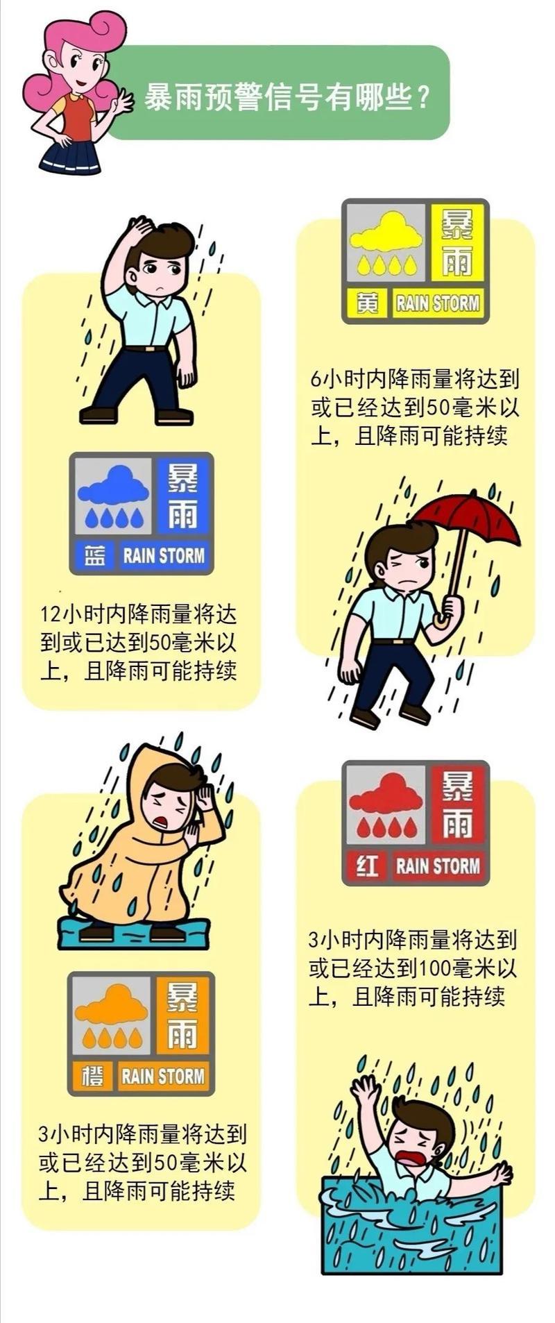暴雨预警!Ⅳ级应急响应!福州这些地方要特别注意