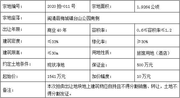 闽清县一宗28.9亩旅馆用地将于6月16日拍卖