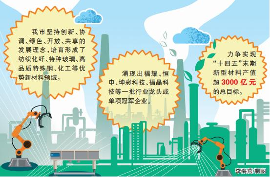 """福州竞逐新材料产业""""蓝海""""  重点突破一批""""卡脖子""""材料"""