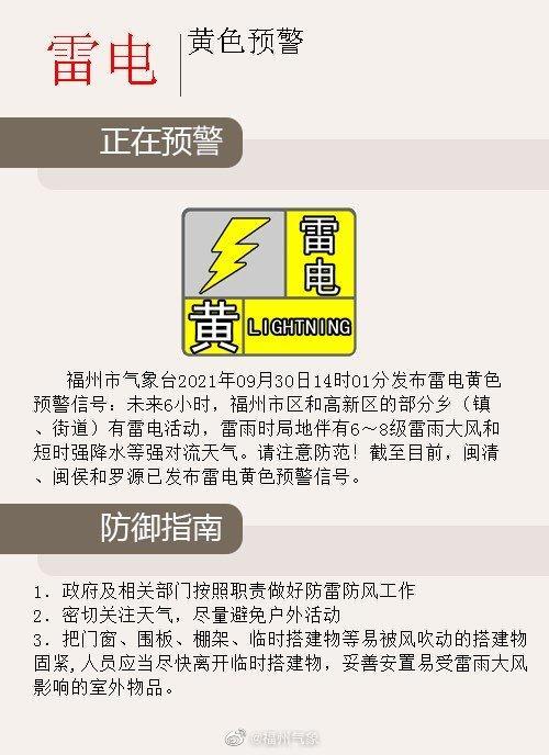 外出请注意!福州发布雷电黄色预警信号